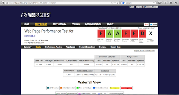webpagetest-result